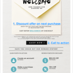 Using Lifecycle Emails as a Sales Opportunity