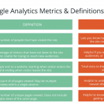 The Ins and Outs of Google Analytics