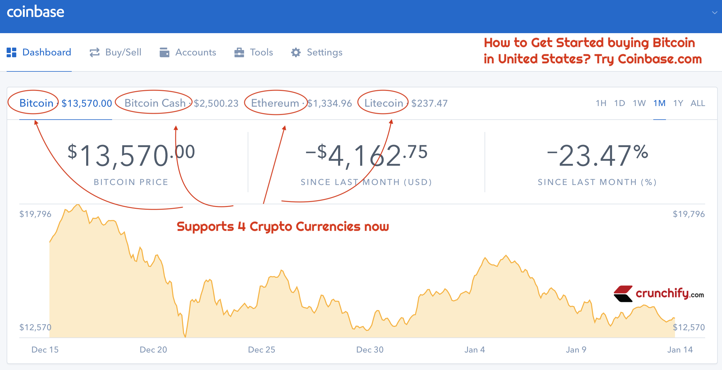 How to Get Started buying Bitcoin in United States? Try Coinbase.com
