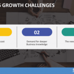 6 Factors to Consider When Scaling Your Business Towards Growth