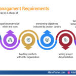 7 Reasons Why It is Difficult to Manage New Projects (Or Inherit an Old One)