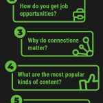 The 6 Most Pressing LinkedIn Questions