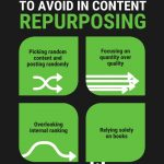 4 Common Mistakes You Must Avoid In Content Repurposing