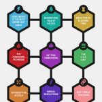9 Productivity Frameworks And Tools For Effective Management